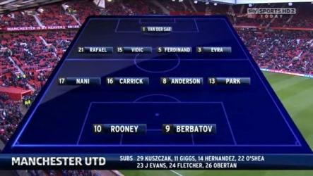 Manchester United vs Blackburn Rovers EPL 7-1 27 11 2010 Af1018eed8100a10